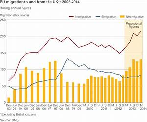 Will Disagreements Over Immigration Push Britain Out of ...