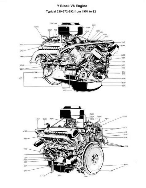 44 best Ford Y-Block Love ️ images on Pinterest | Ford