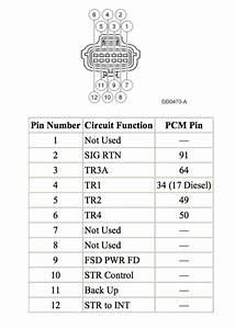 4r100 Auto Trans Range Sensor Connector Wires