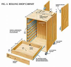 How to Make Rolling Garage Cabinets: DIY Plans, Free