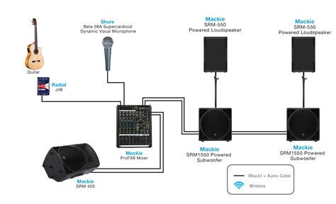 Sound System Diagram For Band by Nmk Electronics Simple Live Band Setup