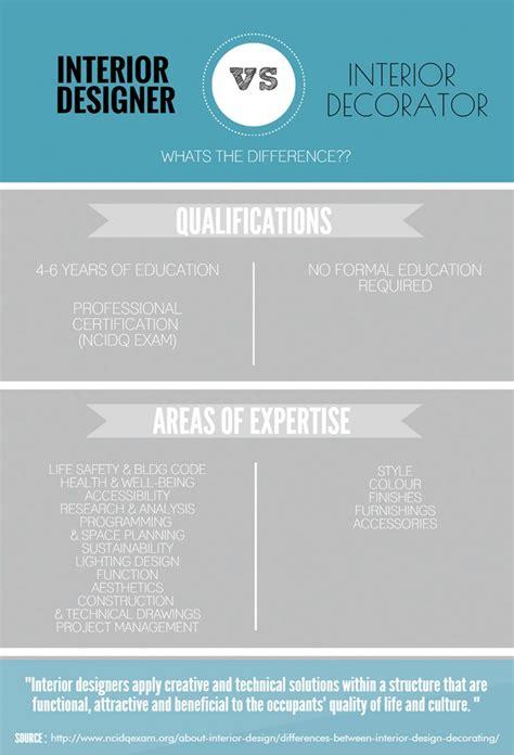 interior designer information interior designer vs interior decorator do you know the