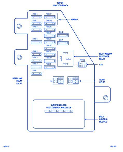 dodge stratus  fuse boxblock circuit breaker diagram