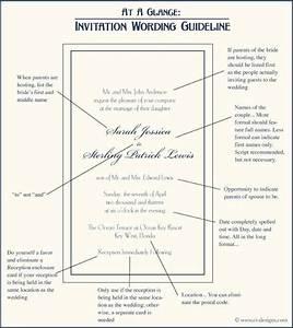 the 25 best wedding invitation wording ideas on pinterest With wedding invitation original text