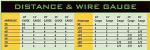 Electric Work  Distance And Wire Guage Chart