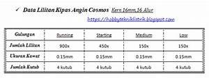 Gambar Skema Cara Menggulung Dinamo Kipas Angin Cosmos 16