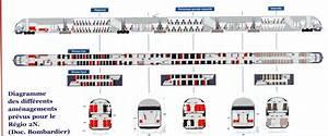 Les Automotrices Bombardier Regio 2n