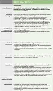 Rechnung Bestandteile : buchhaltung ~ Themetempest.com Abrechnung