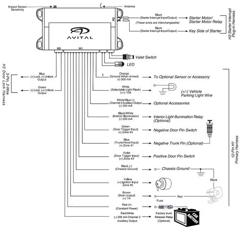 remote start wiring diagram avital remotes wiring diagram avital free engine image