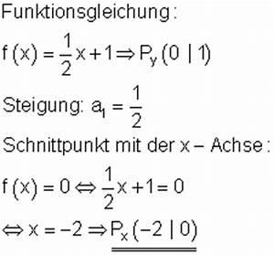 Schnittpunkt Mit Y Achse Berechnen Lineare Funktion : l sungen training lineare funktionen i ~ Themetempest.com Abrechnung