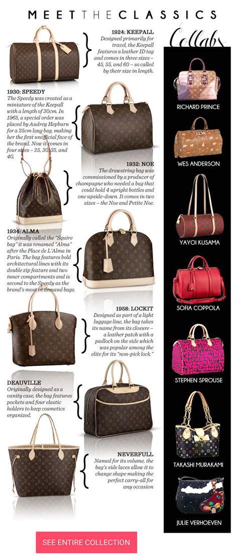 discount louis vuitton handbags  lv