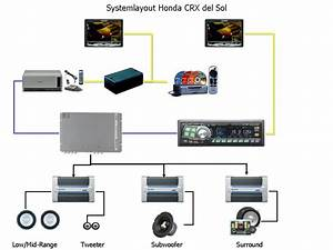 Latest I Need A Wiring Diagram For Sony Xplod Cdx Gt21w
