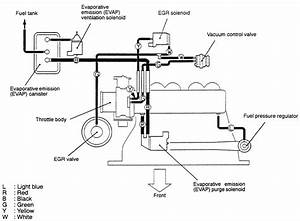 2003 Saturn Vue 3 0 Throttle Body Wiring Diagram