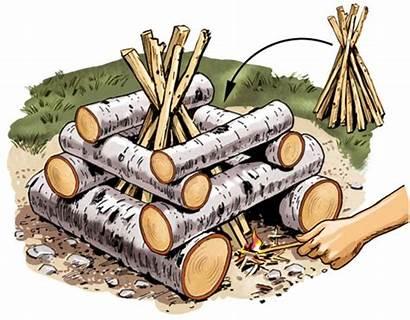 Campfire Build Way Log Easiest Cabin Method