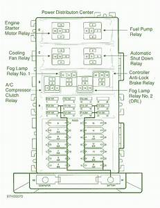 1999 Jeep Cherokee Power Distribution Fuse Box Diagram