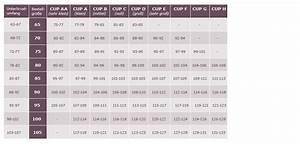 Schließzylinder Größen Tabelle : bh gr en tabelle bh gr entabellen bh gr en wie finden sie einen bh der passt triumph ~ Eleganceandgraceweddings.com Haus und Dekorationen