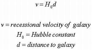Physics - Formulas - Hubble's Law : 네이버 블로그