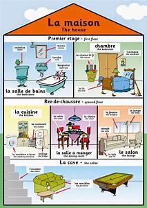 Piece De La Maison En Anglais : c 39 est chouette la maison les pi ces les meubles 1 de eso 1 bachillerato ~ Preciouscoupons.com Idées de Décoration