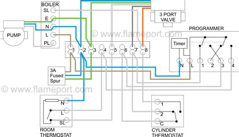 12v transformer junction y plan central heating system
