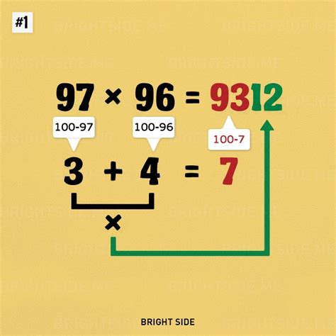 9 times you wished big nine simple math tricks you ll wish you had always known