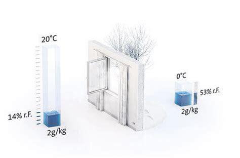 Trockene Luft Im Winter by Trockene Luft Im Winter Vermeiden