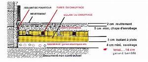 Epaisseur Chape Plancher Chauffant : epaisseur chape plancher chauffant kv74 jornalagora ~ Melissatoandfro.com Idées de Décoration