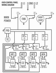 Pcflyer U0026 39 S Oven