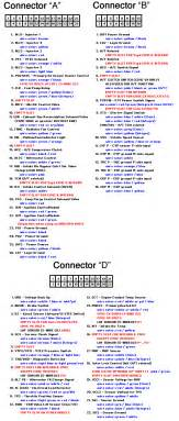 similiar honda p 06 ecu pinout keywords obd1 ecu pinout wire colors honda tech