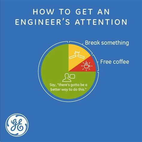 Electrical Engineer Memes - how to get an engineers attention engineer science humor oh and math pinterest humor