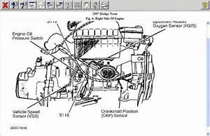 1997 Dodge Neon Cranking Over but Won t Start