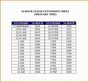 Payroll Conversion Chart 10 Time Clock Conversion For Payroll Simple Salary Slip