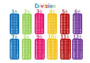division for seaford 2012 april