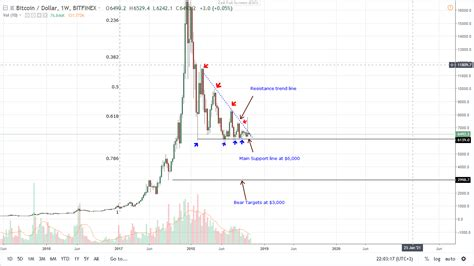 View the latest cryptocurrency news, crypto prices and market data. BTC/USD Price Analysis: Fate of Nine Bitcoin ETFs to Be ...