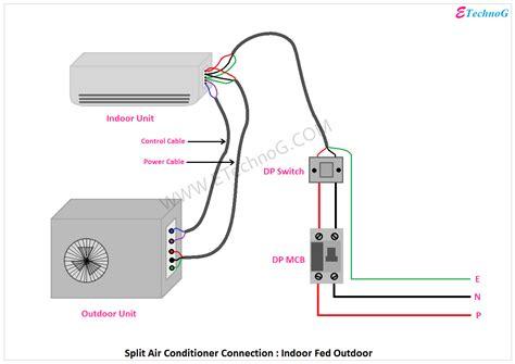 Air Conditioner Connection Wiring Diagram Etechnog