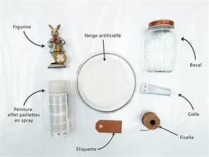 Fabriquer Boule à Neige Glycérine : diy 5 une boule neige maison le blog d 39 interior 39 s ~ Zukunftsfamilie.com Idées de Décoration