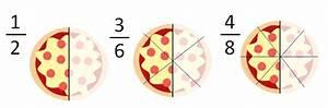6 Chevaux Fiscaux Equivalence : equivalent fractions primary math ~ Medecine-chirurgie-esthetiques.com Avis de Voitures