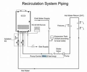 Recirculating Pump For Tankless Water Heater
