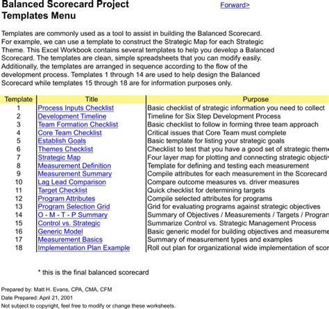 Employee Performance Scorecard Template Excel by Sle Employee Scorecard Templates Free