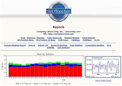 search engine ranking tool seotoolset tool review search engine ranking monitor