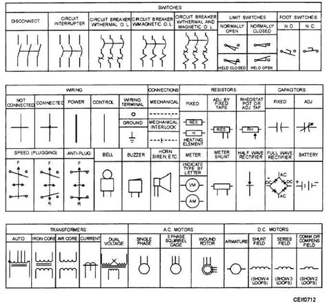electrical diagram symbols search graphics magic search and symbols