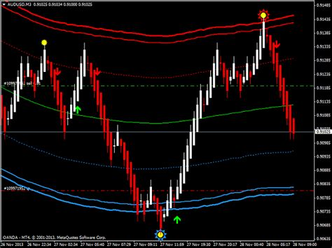 renko system  mihailo page   forex factory