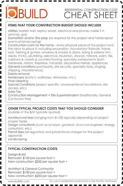residential construction cost cheat sheet build blog