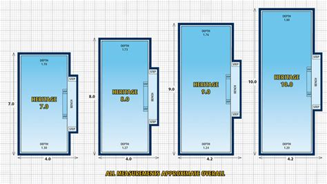 swimming pool size new 60 typical lap pool dimensions inspiration design of minimum size of lap pools house