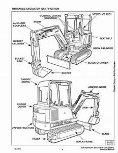 Bobcat X325 Mini Excavator Service Repair Workshop Manual 511820001
