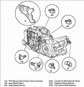 Where Is The Shift Solenoid Located On A 2000 Chevy