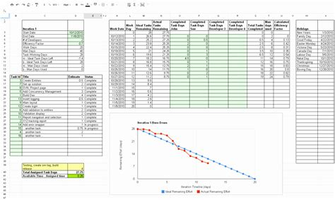 create  basic burndown chart  excel simple scrum