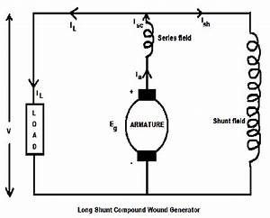 kbreee characteristic of dc compound wound generators With adjustable shunt generator circuit schematic diagram