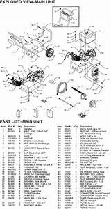 Generac Pressure Washer Model 1421