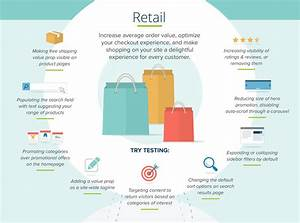Testing ideas for E-commerce and retail sites - Optimizely