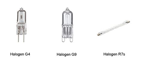 Shedding New Light On Halogen Bulb Phase-out